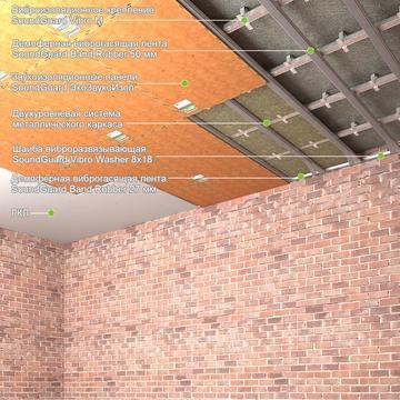 """Звукоизоляция потолка - материалы комплект """"Стандарт+"""" RW = 62-68 дБ (1м2)"""